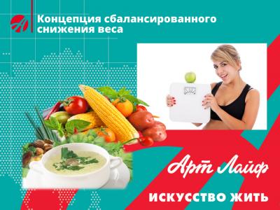 Концепція збалансованого зниження ваги